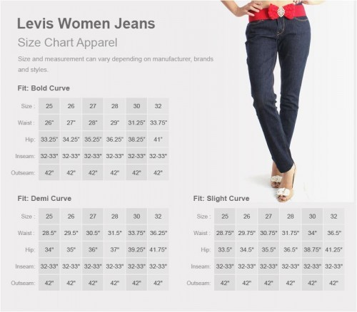 Free shipping BOTH ways on levis women, from our vast selection of styles. Fast delivery, and 24/7/ real-person service with a smile. Click or call