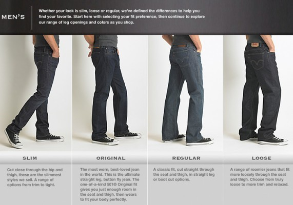The Jean Size Chart : Need To Know